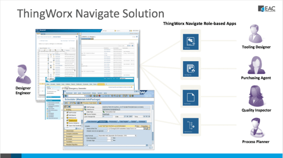 ThingWorx Navigate Solution. Thingworx Navigate real based apps for tooling developers, purchasing agents, quality inspectors, processing planners and more.
