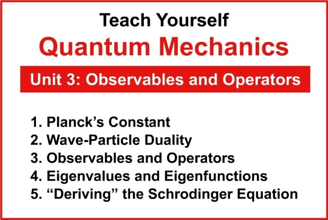 Quantum Mechanics – Unit 3: Observables and Operators | Eqbal Ahmad