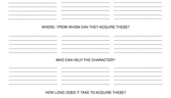 Try/Fail Cycle (Writing Worksheet Wednesday)