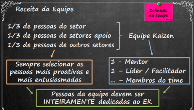 receita_equipe