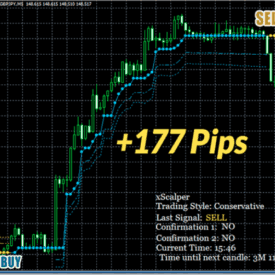 X Scalper Revolutionary M1 and M5 Forex Indicator
