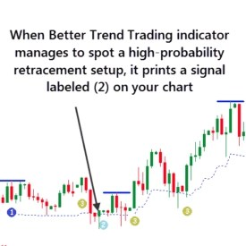 Forex Trend Trading Dashboard Indicator