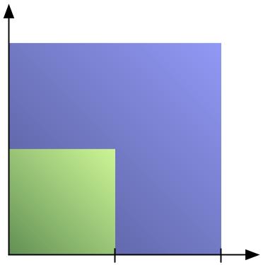 Quadratic Change