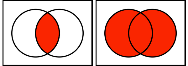 venn diagrams  u2013 eagereyes