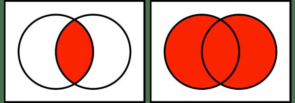 venn-intersection-union