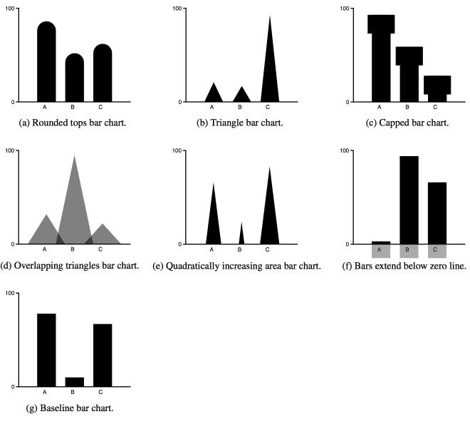 Chart Embellishment Cases