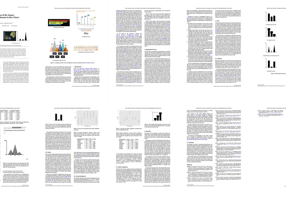Paper: An Evaluation of the Impact of Visual Embellishments in Bar Charts