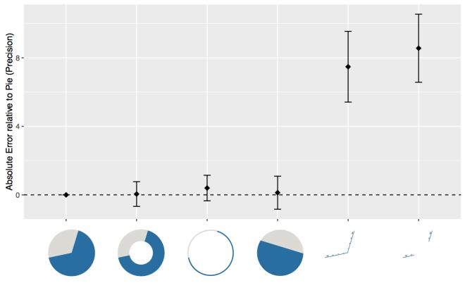 aaa-abs-error-relative