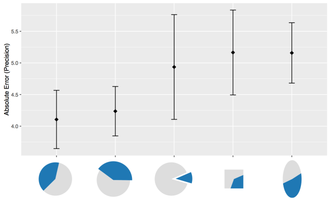 variations-abs-error