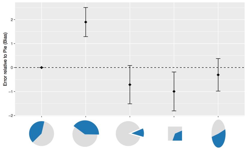 variations-error-relative