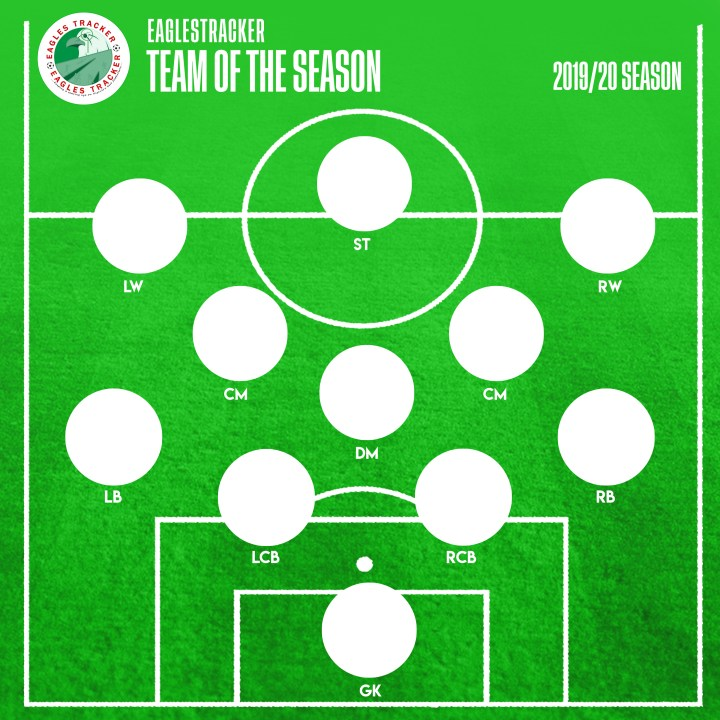 Nigerian Team of the Season
