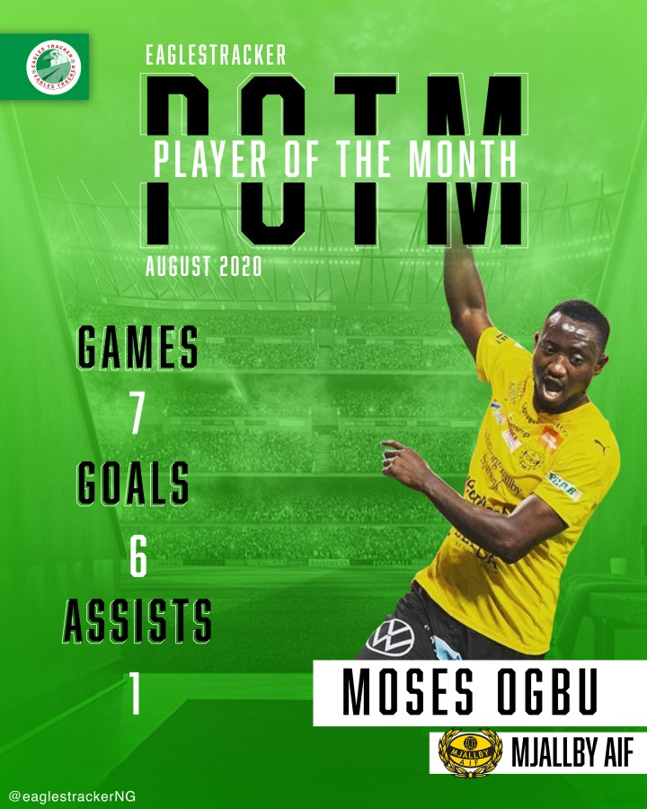 Moses Ogbu wins Player of the Month for August