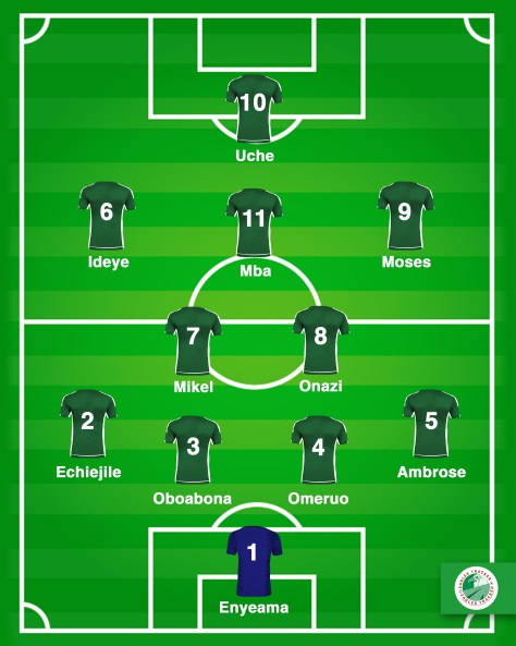 AFCON 2013 Final Starting XI