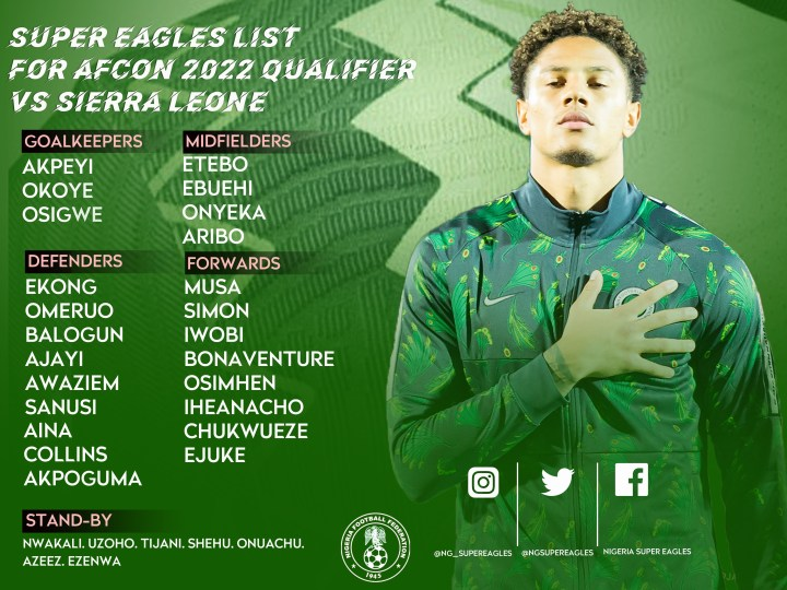 Super Eagles 24-man squad to face Sierra Leone