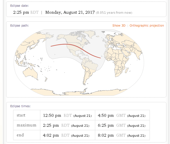 Total solar eclipse in 2017