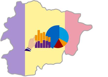 Mapa d'Andorra amb la bandera andorrana