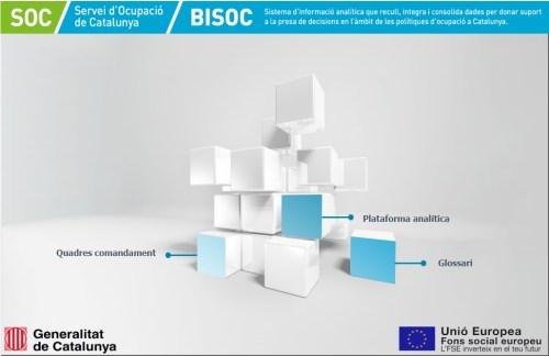 Pantalla d'inici de l'eina BISOC del Servei d'Ocupació de Catalunya