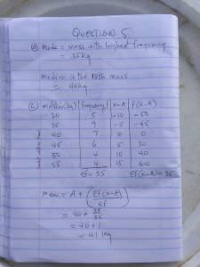 NECO 2019 Mathematics Answers