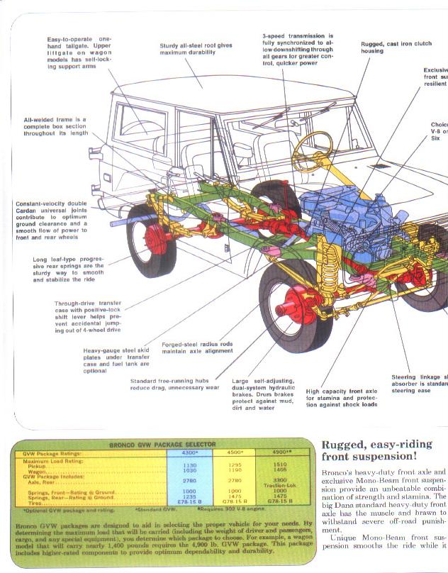 1969 bronco wiring diagram  case 420b tractor wiring
