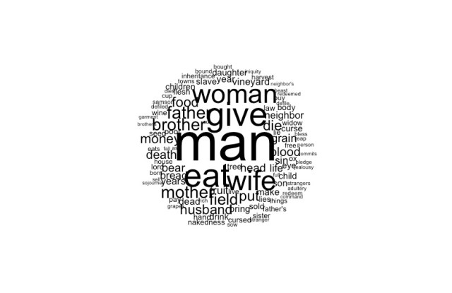 15.woman-man-wife-rsvbible