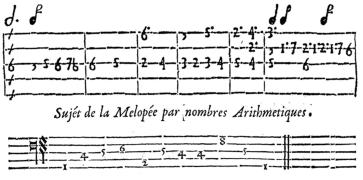 Harp tablature as used by Hernando de Cabezón in Spain, 1578 (above) and Antoine Parran in France, 1639 (below).