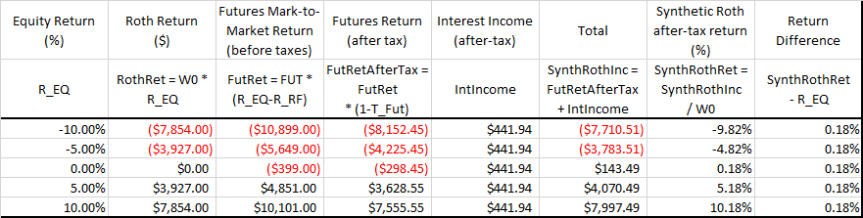 Roth IRA calc ResultsPart02