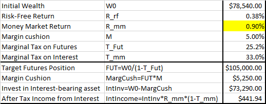 Roth IRA calc TablePart02