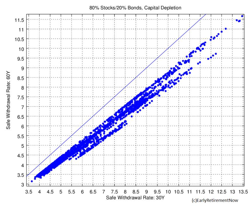 swr-part1-chart2