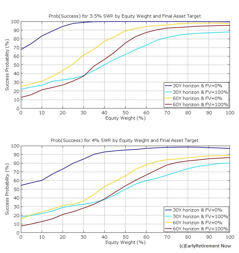 swr-part2-chart1