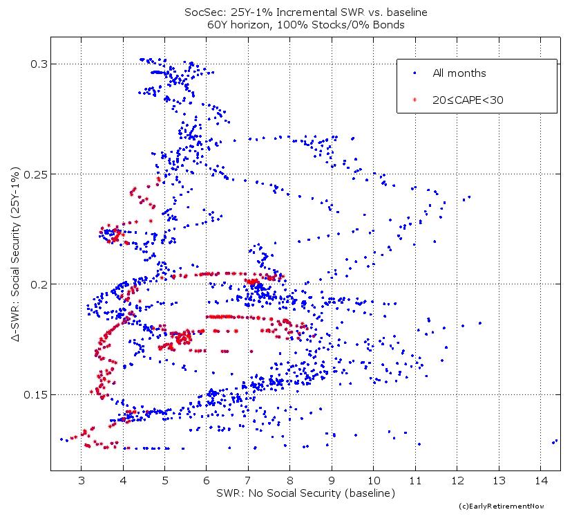 swr-part4-chart8