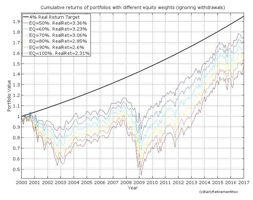 swr-part6-chart1