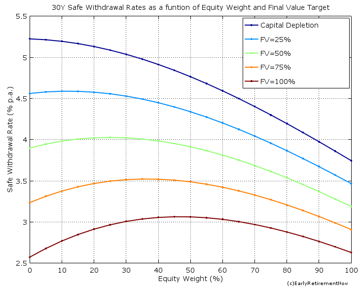 swr-part6-chart2