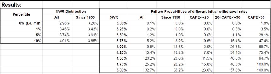 swr-part7-chart3