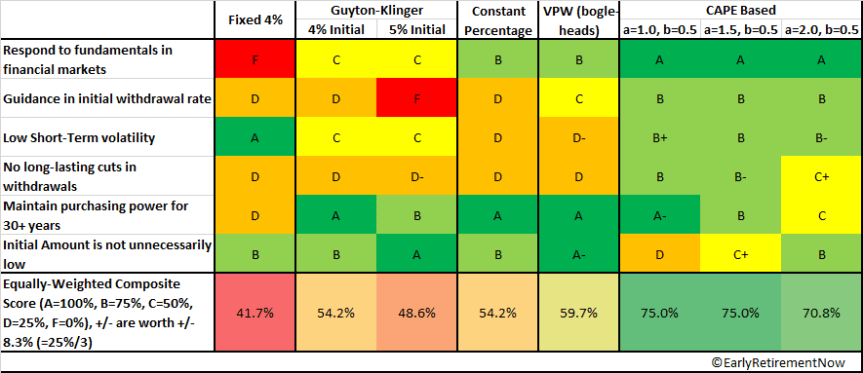 SWR-Part11-Table2