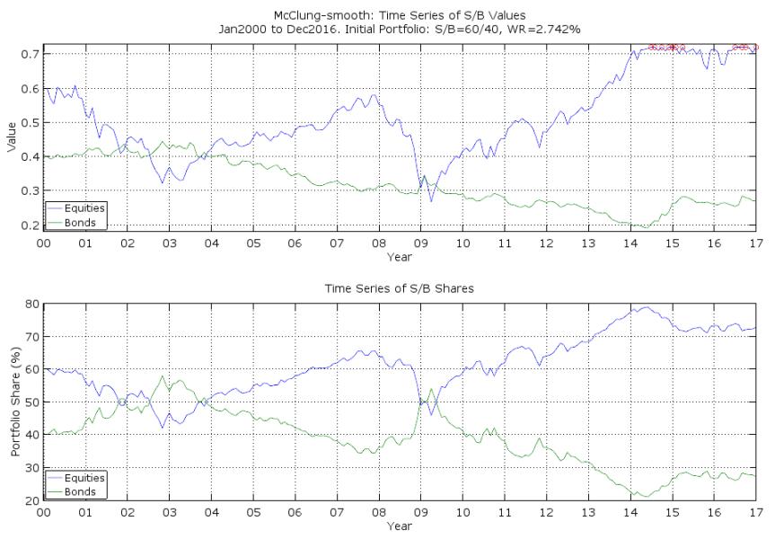 SWR-Part13-Chart7