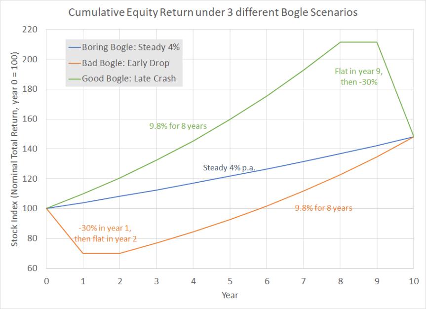 SWR-Part16-Chart02