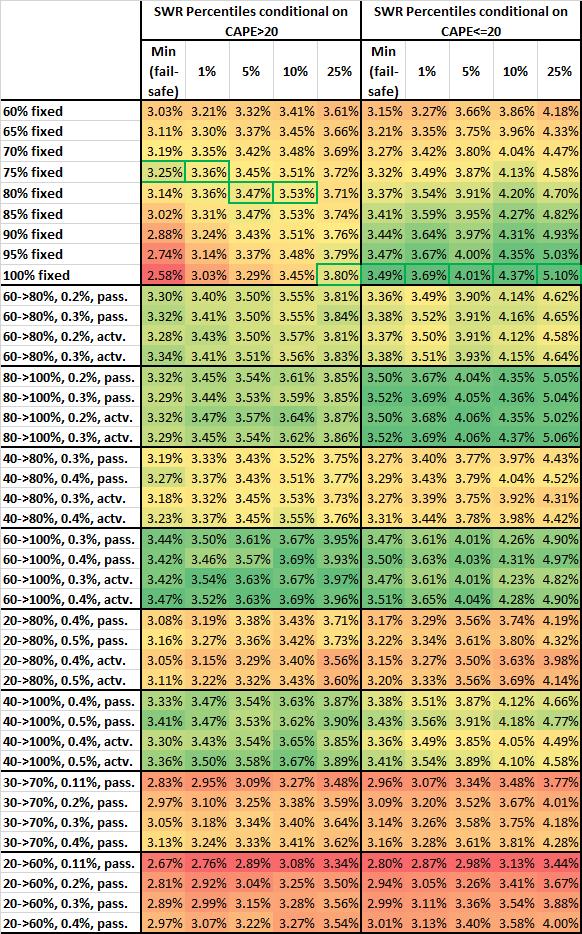 SWR-Part20-Table02