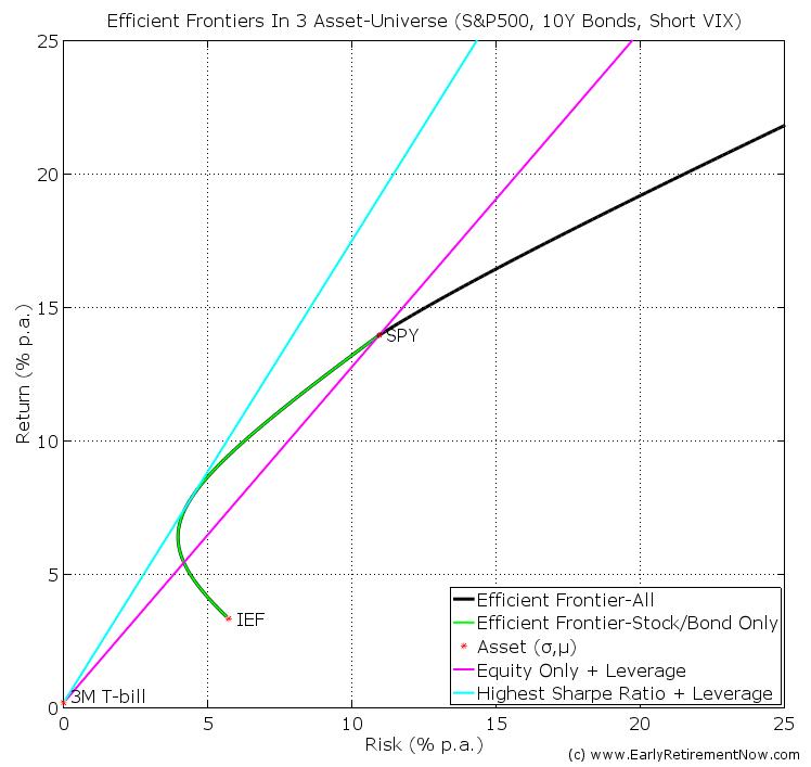 XIVstudy Chart03_zoom