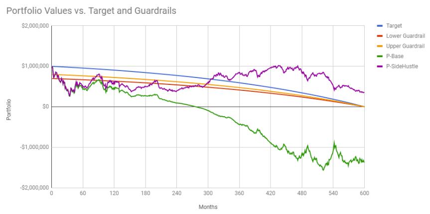 SWR-Part23-Chart02