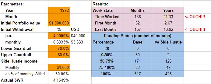 SWR-Part23-Table05