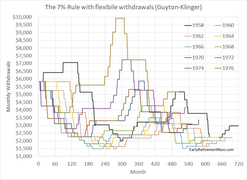 SWR-Part25-Chart01