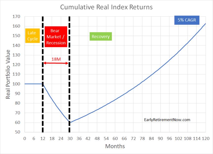 SWR-Part27-Chart04