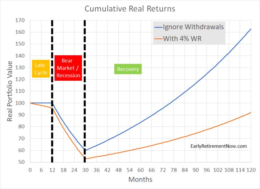 SWR-Part27-Chart05
