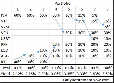 SWR-Part30-Table01