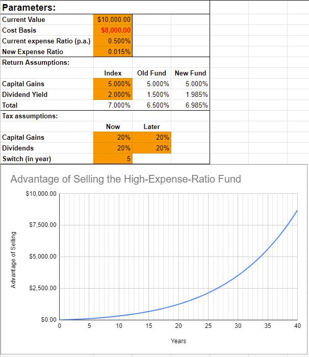 Dump High-ER Fund Google Sheet Screenshot09