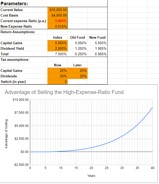 Dump High-ER Fund Google Sheet Screenshot10