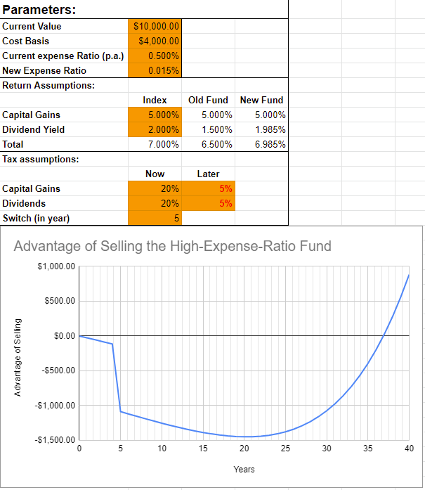 Dump High-ER Fund Google Sheet Screenshot12