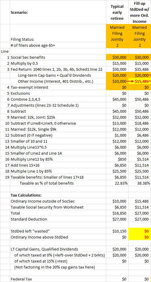 SocSecTaxes Table03