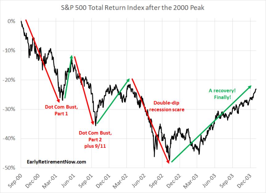 SWR-Part37-Chart01
