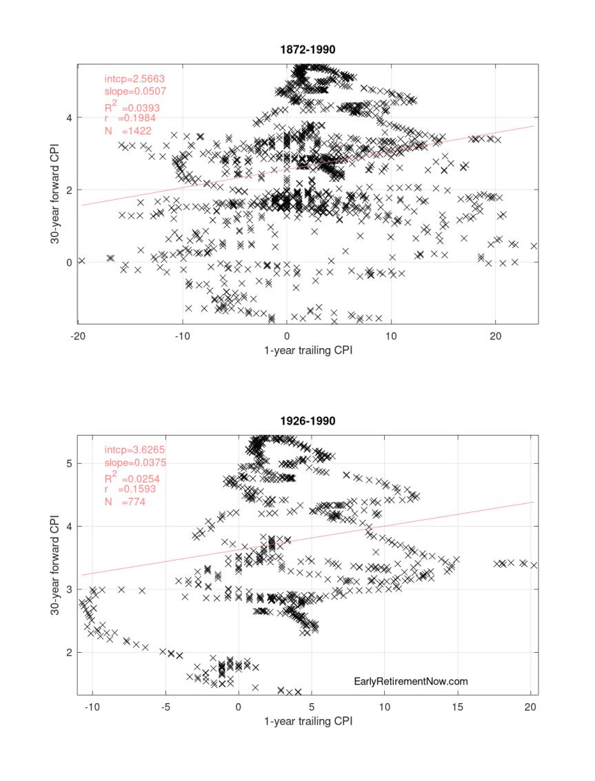 SWR-Part41-Chart02